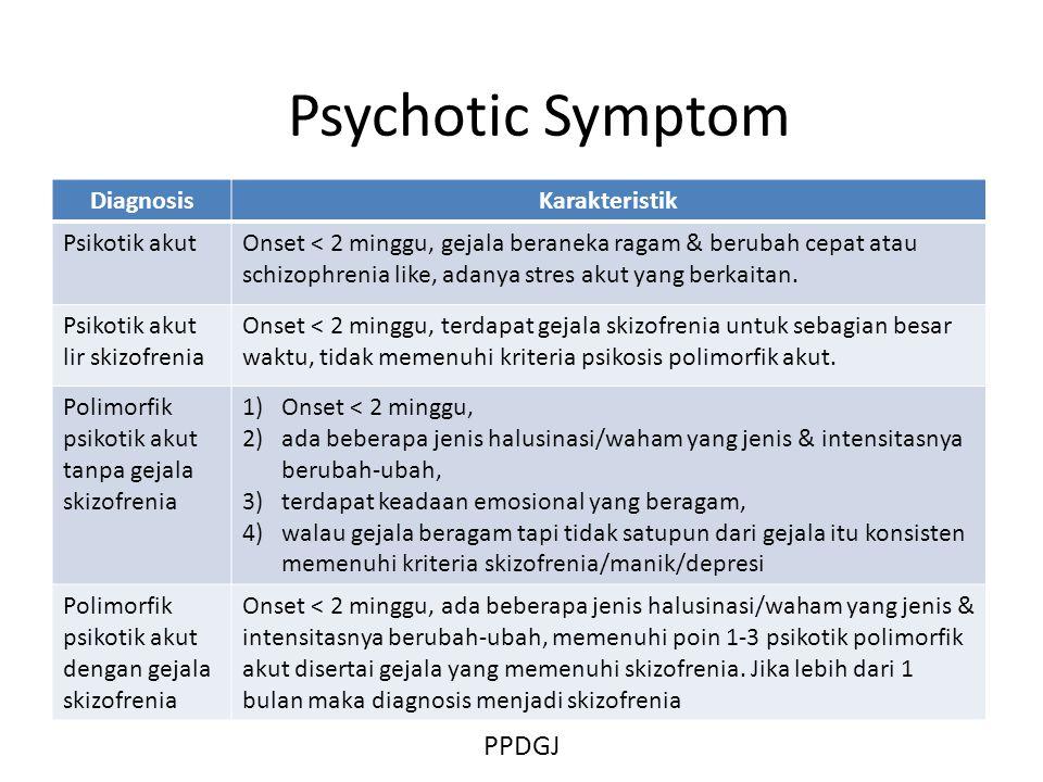 Psychotic Symptom PPDGJ Diagnosis Karakteristik Psikotik akut
