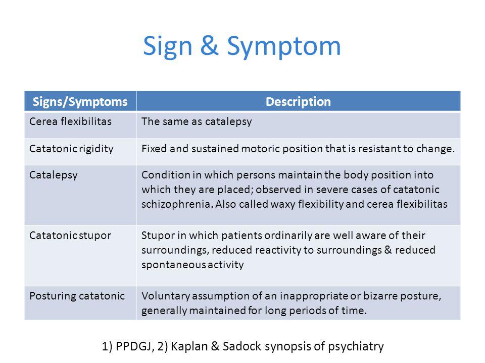 1) PPDGJ, 2) Kaplan & Sadock synopsis of psychiatry