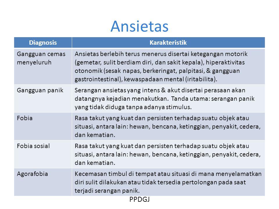 Ansietas PPDGJ Diagnosis Karakteristik Gangguan cemas menyeluruh