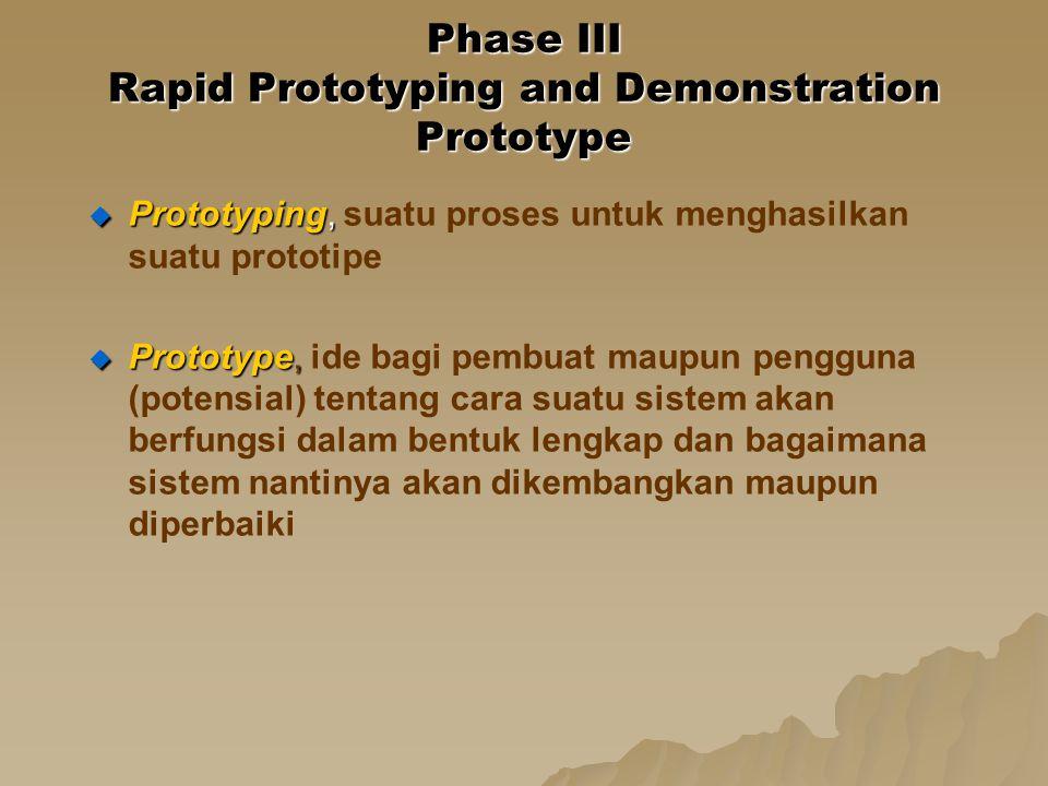 Phase III Rapid Prototyping and Demonstration Prototype