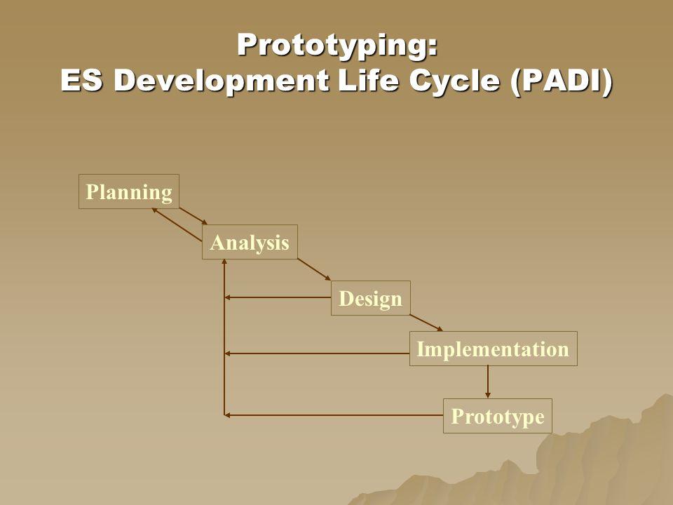 Prototyping: ES Development Life Cycle (PADI)