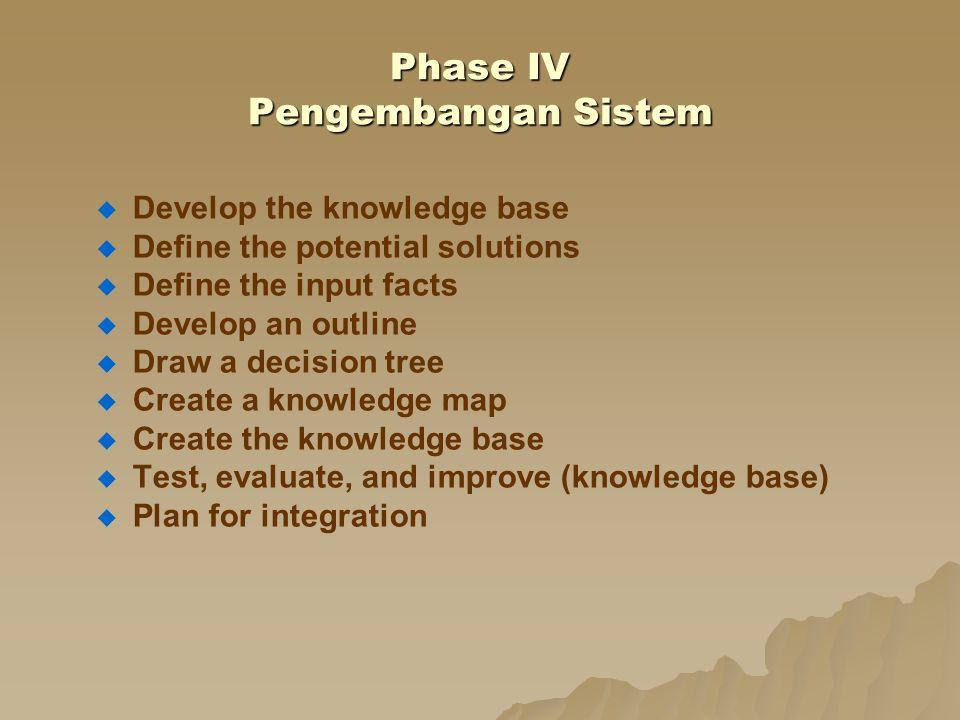 Phase IV Pengembangan Sistem