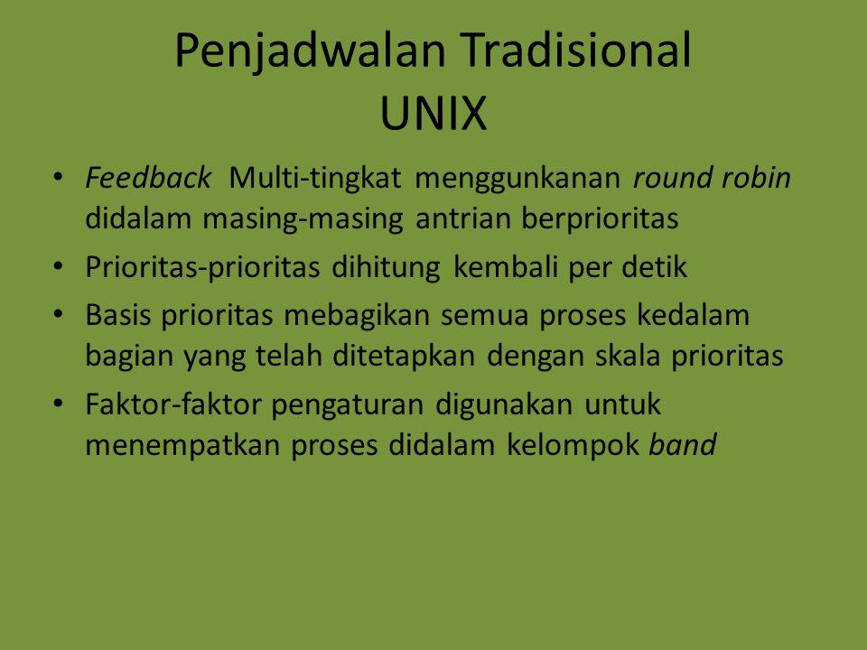 Penjadwalan Tradisional UNIX