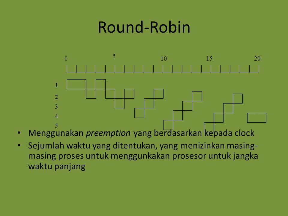 Round-Robin Menggunakan preemption yang berdasarkan kepada clock