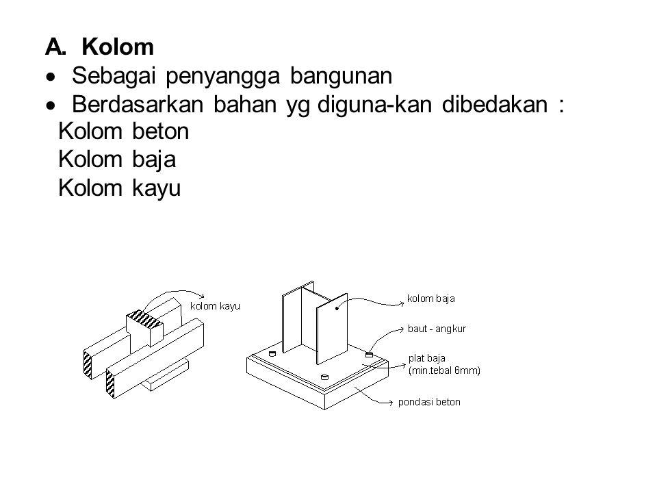 A. Kolom. · Sebagai penyangga bangunan. · Berdasarkan bahan yg diguna-kan dibedakan :
