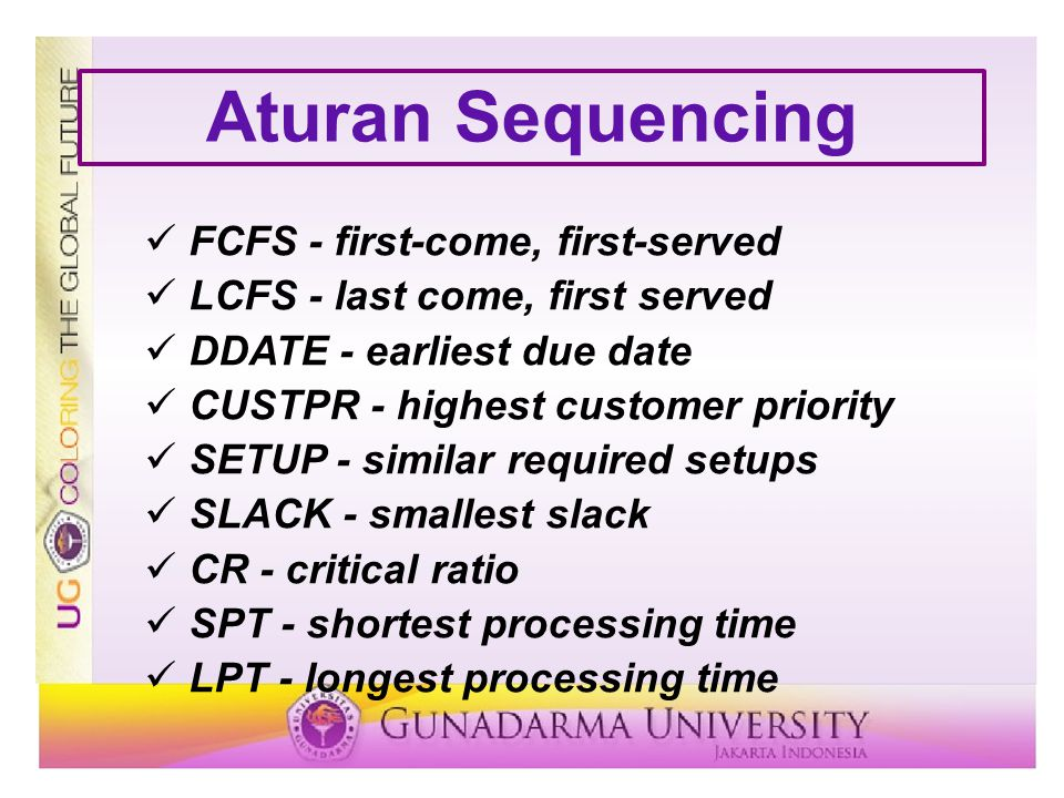 Aturan Sequencing FCFS - first-come, first-served