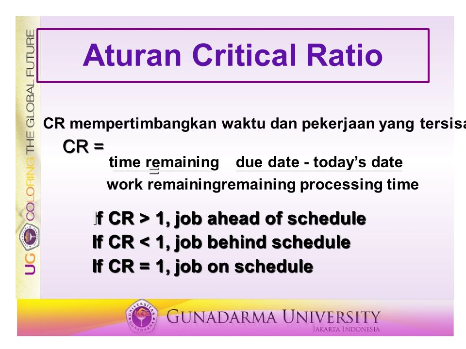Aturan Critical Ratio CR = = If CR > 1, job ahead of schedule