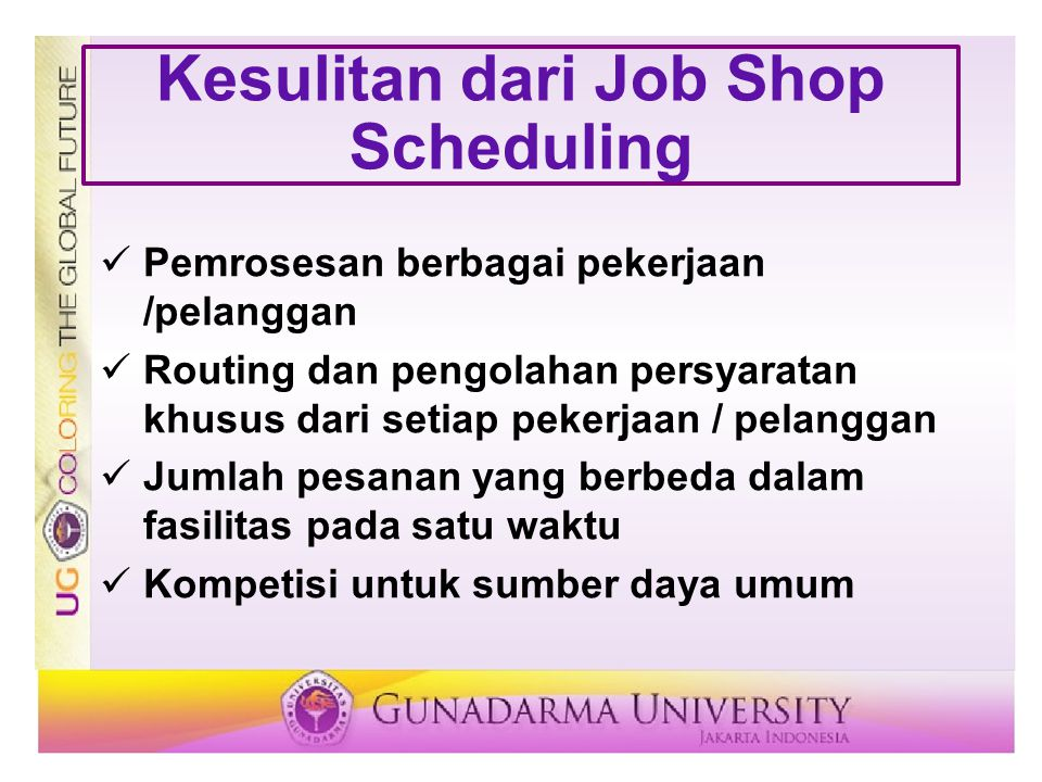 Kesulitan dari Job Shop Scheduling