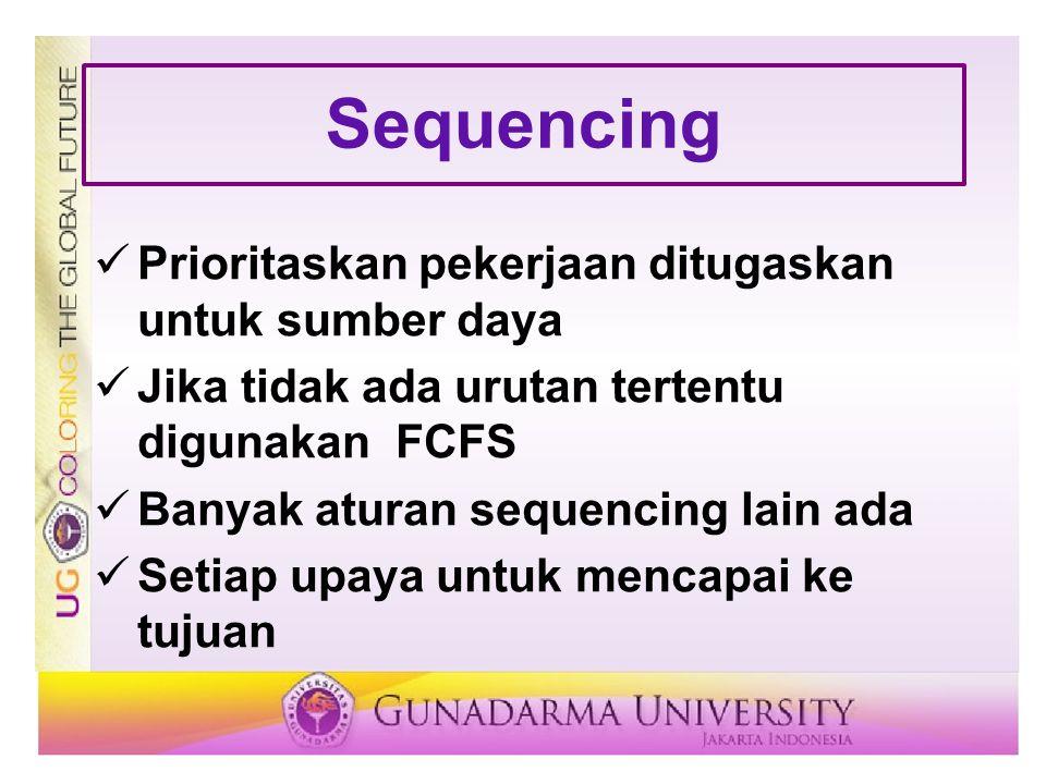 Sequencing Prioritaskan pekerjaan ditugaskan untuk sumber daya