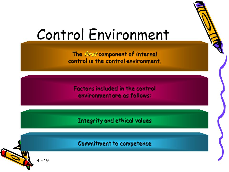 Control Environment The first component of internal