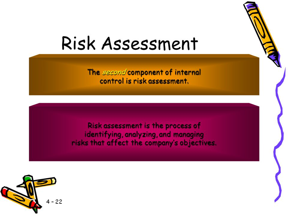Risk Assessment The second component of internal