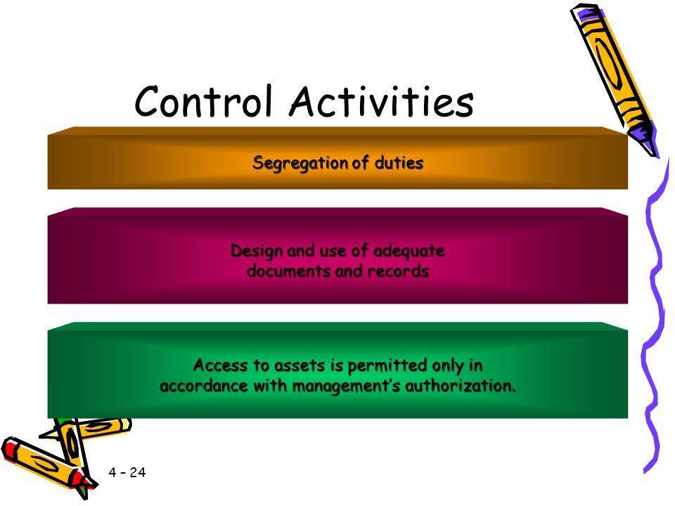Control Activities Segregation of duties Design and use of adequate