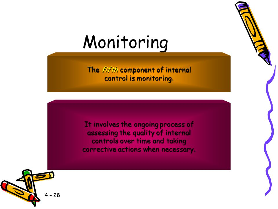 Monitoring The fifth component of internal control is monitoring.