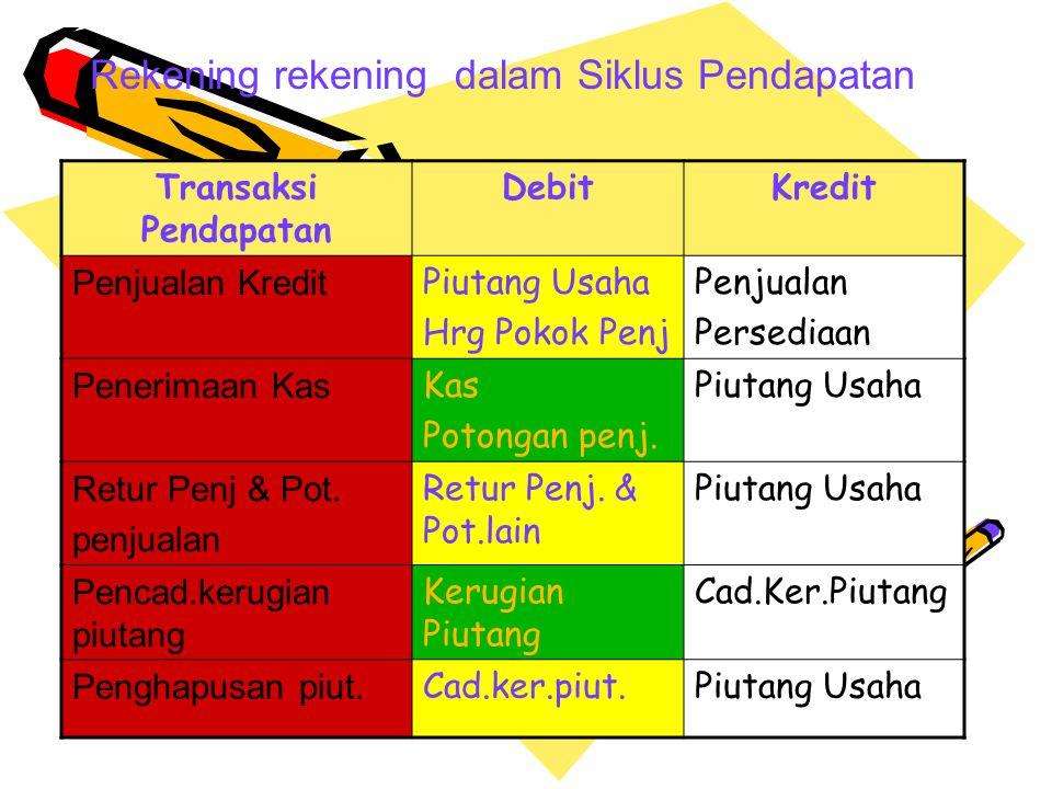 Rekening rekening dalam Siklus Pendapatan