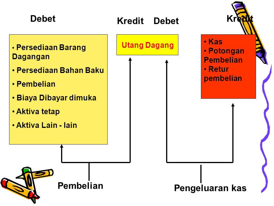 Debet Kredit Kredit Debet Pembelian Pengeluaran kas Kas Utang Dagang