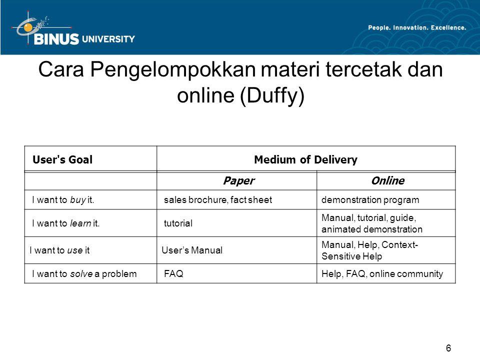Cara Pengelompokkan materi tercetak dan online (Duffy)