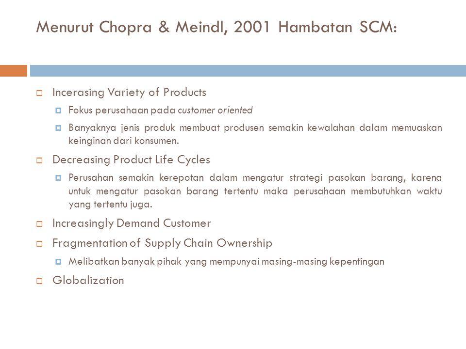 Menurut Chopra & Meindl, 2001 Hambatan SCM: