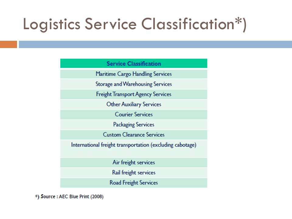 Logistics Service Classification*)