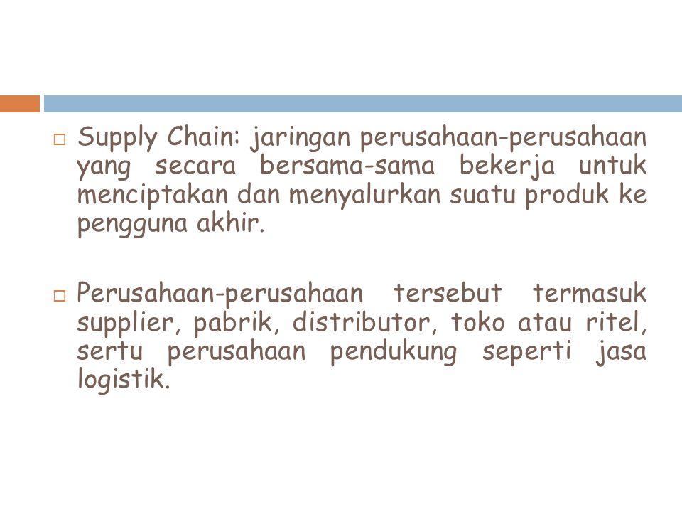 Supply Chain: jaringan perusahaan-perusahaan yang secara bersama-sama bekerja untuk menciptakan dan menyalurkan suatu produk ke pengguna akhir.