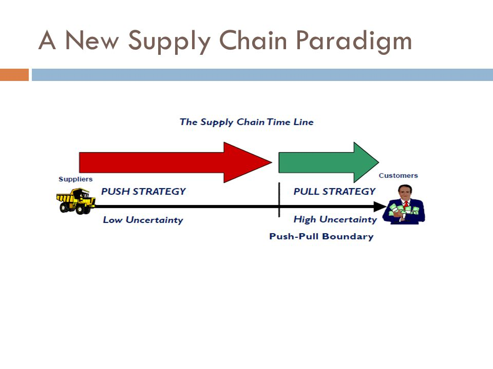 A New Supply Chain Paradigm