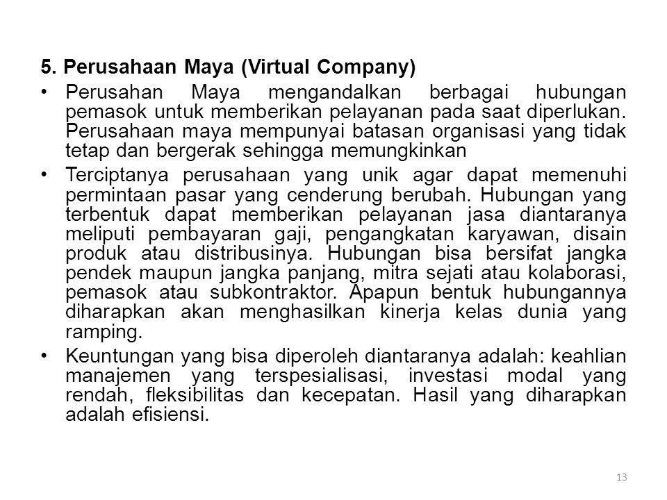 5. Perusahaan Maya (Virtual Company)