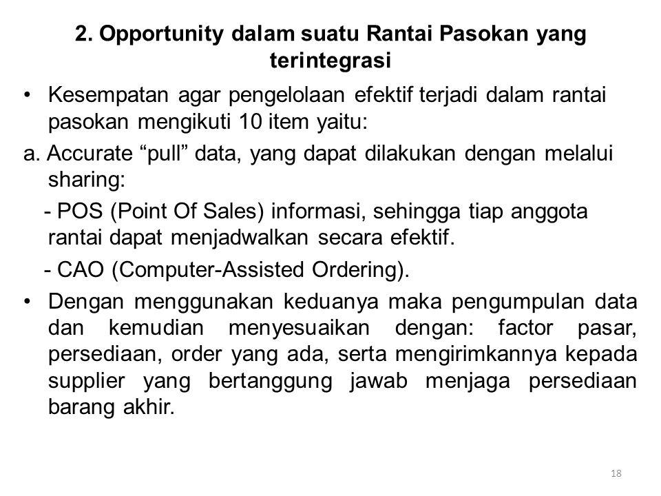 2. Opportunity dalam suatu Rantai Pasokan yang terintegrasi