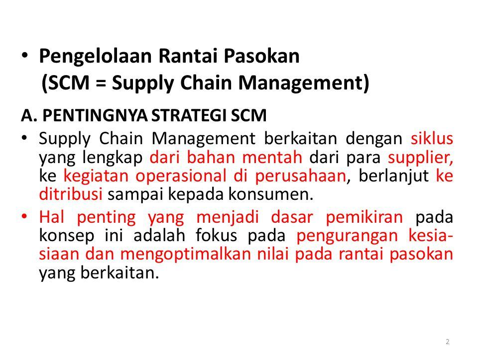 Pengelolaan Rantai Pasokan (SCM = Supply Chain Management)
