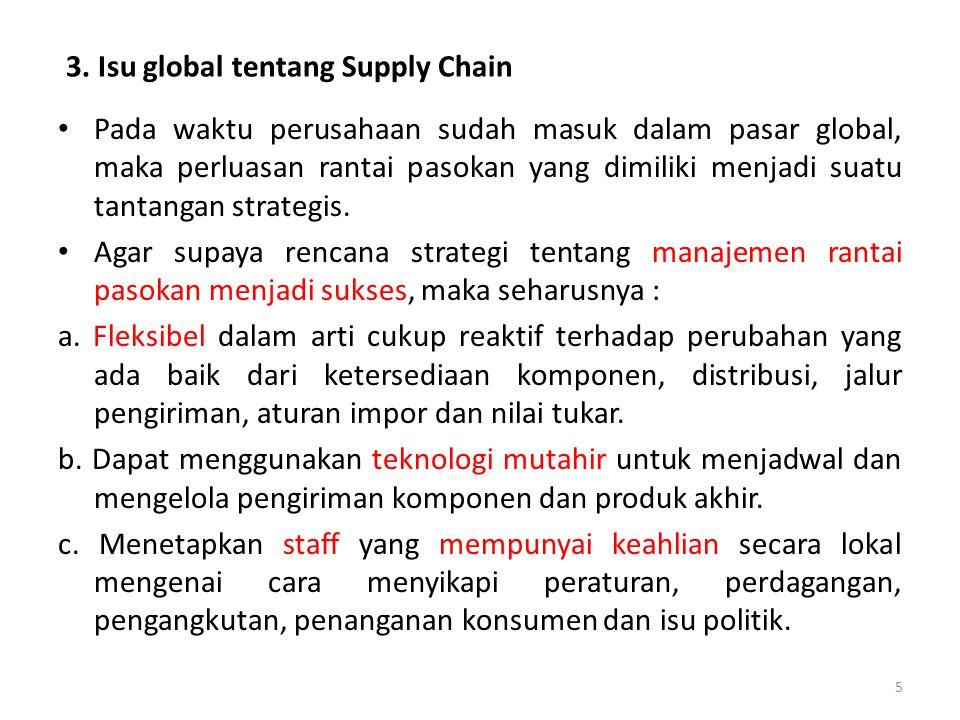3. Isu global tentang Supply Chain