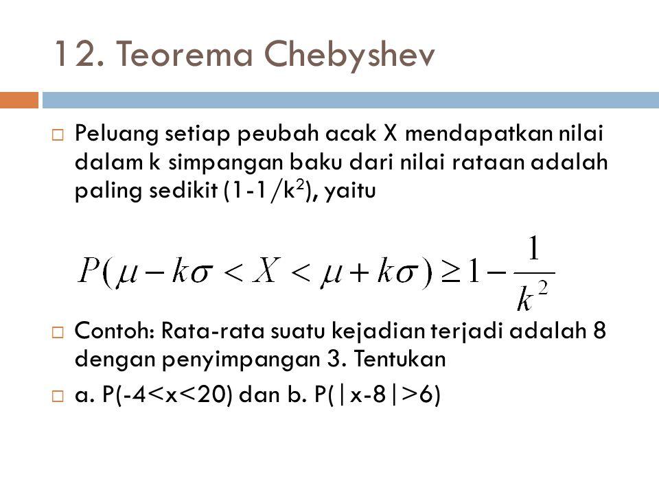12. Teorema Chebyshev Peluang setiap peubah acak X mendapatkan nilai dalam k simpangan baku dari nilai rataan adalah paling sedikit (1-1/k2), yaitu.