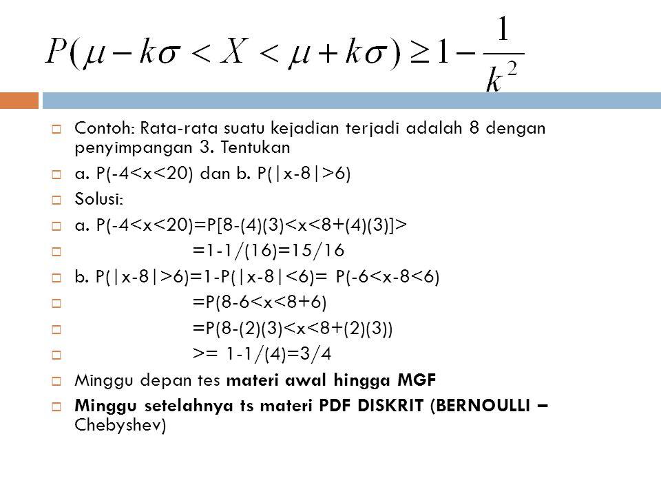 Contoh: Rata-rata suatu kejadian terjadi adalah 8 dengan penyimpangan 3. Tentukan