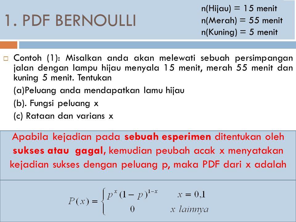 1. PDF BERNOULLI n(Hijau) = 15 menit. n(Merah) = 55 menit. n(Kuning) = 5 menit.