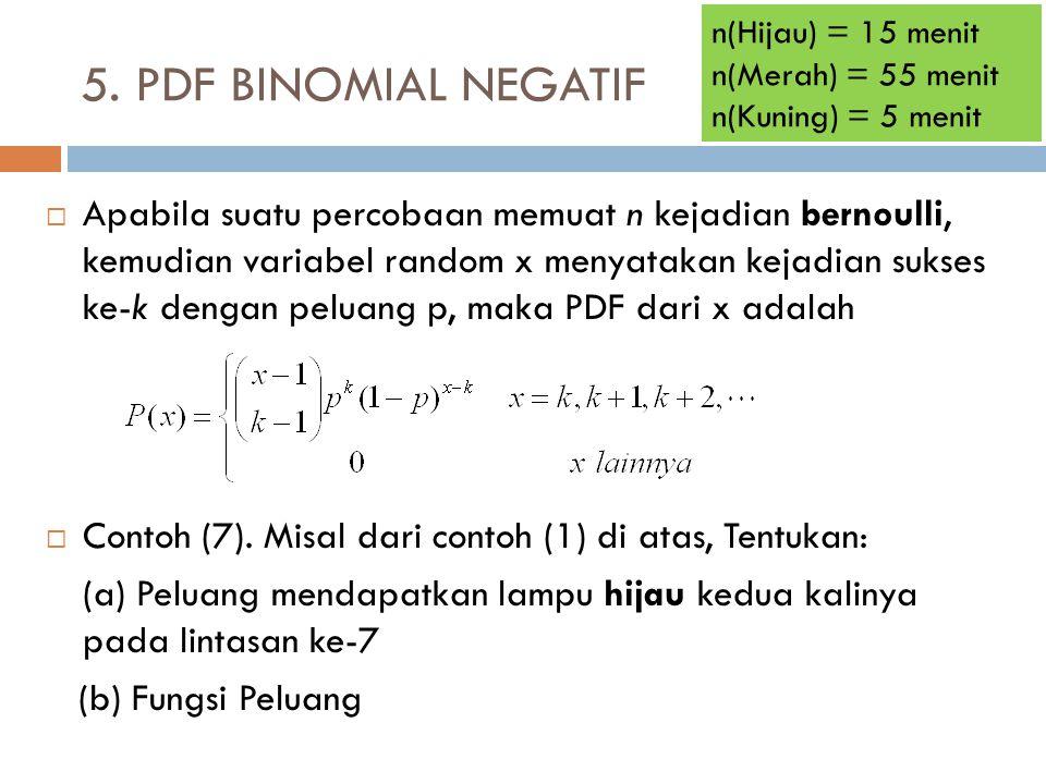 n(Hijau) = 15 menit n(Merah) = 55 menit. n(Kuning) = 5 menit. 5. PDF BINOMIAL NEGATIF.
