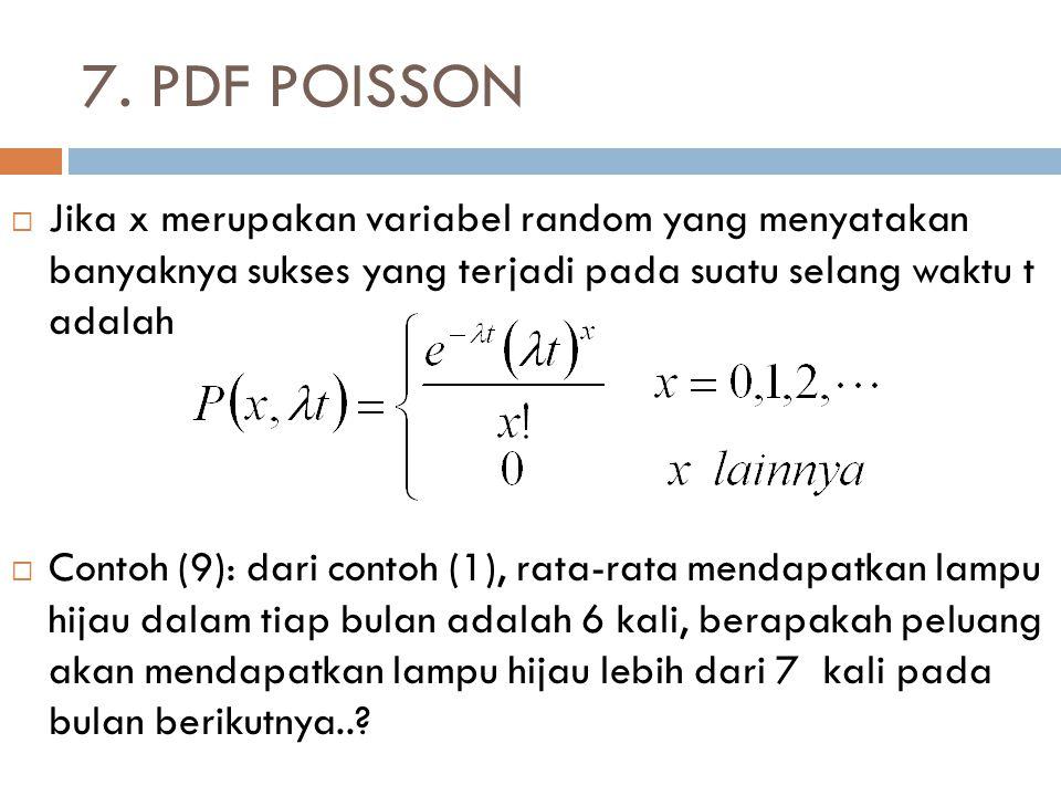 7. PDF POISSON Jika x merupakan variabel random yang menyatakan banyaknya sukses yang terjadi pada suatu selang waktu t adalah.