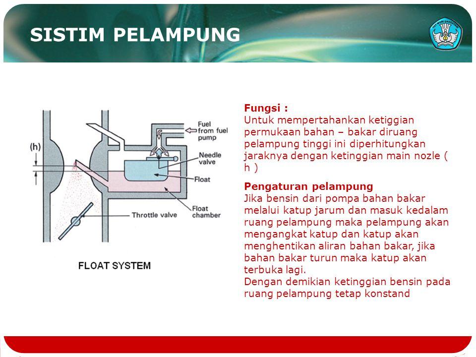 SISTIM PELAMPUNG Fungsi :