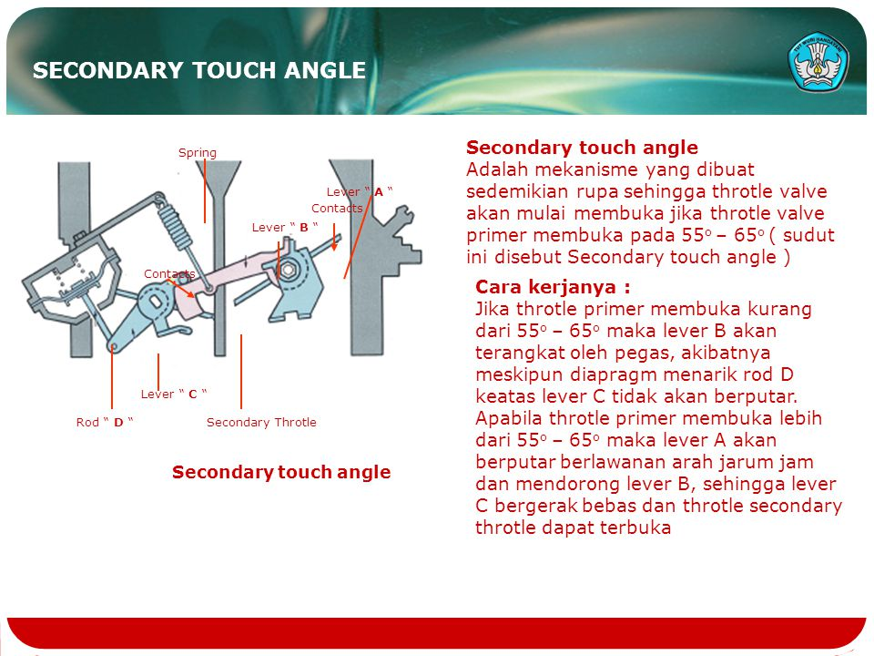 SECONDARY TOUCH ANGLE Secondary touch angle