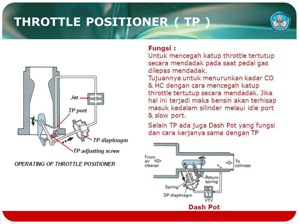 THROTTLE POSITIONER ( TP )