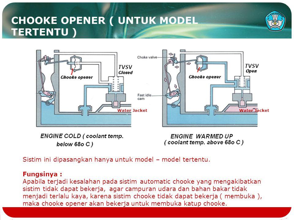 CHOOKE OPENER ( UNTUK MODEL TERTENTU )