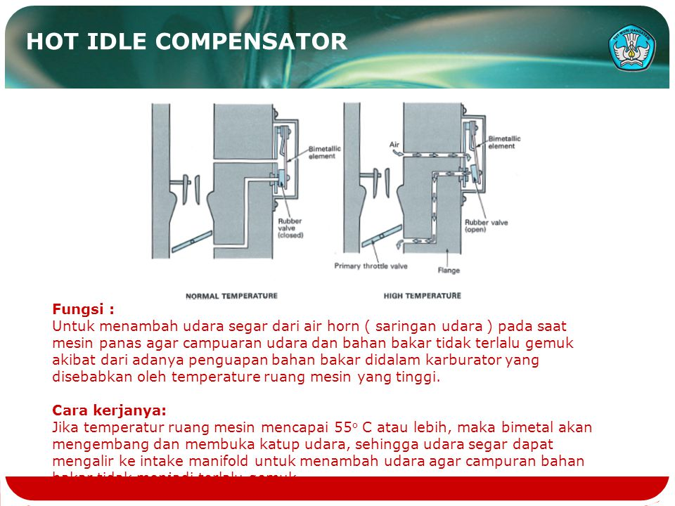HOT IDLE COMPENSATOR Fungsi :