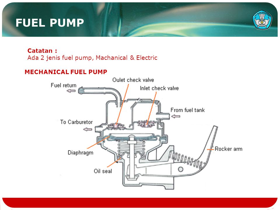 FUEL PUMP Catatan : Ada 2 jenis fuel pump, Machanical & Electric