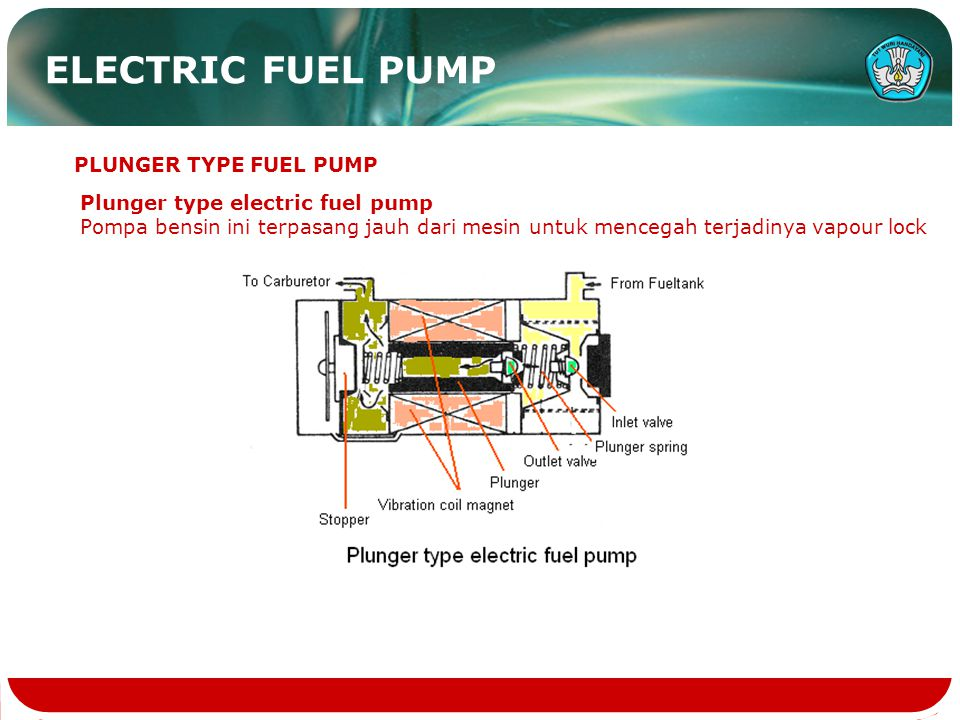 ELECTRIC FUEL PUMP PLUNGER TYPE FUEL PUMP