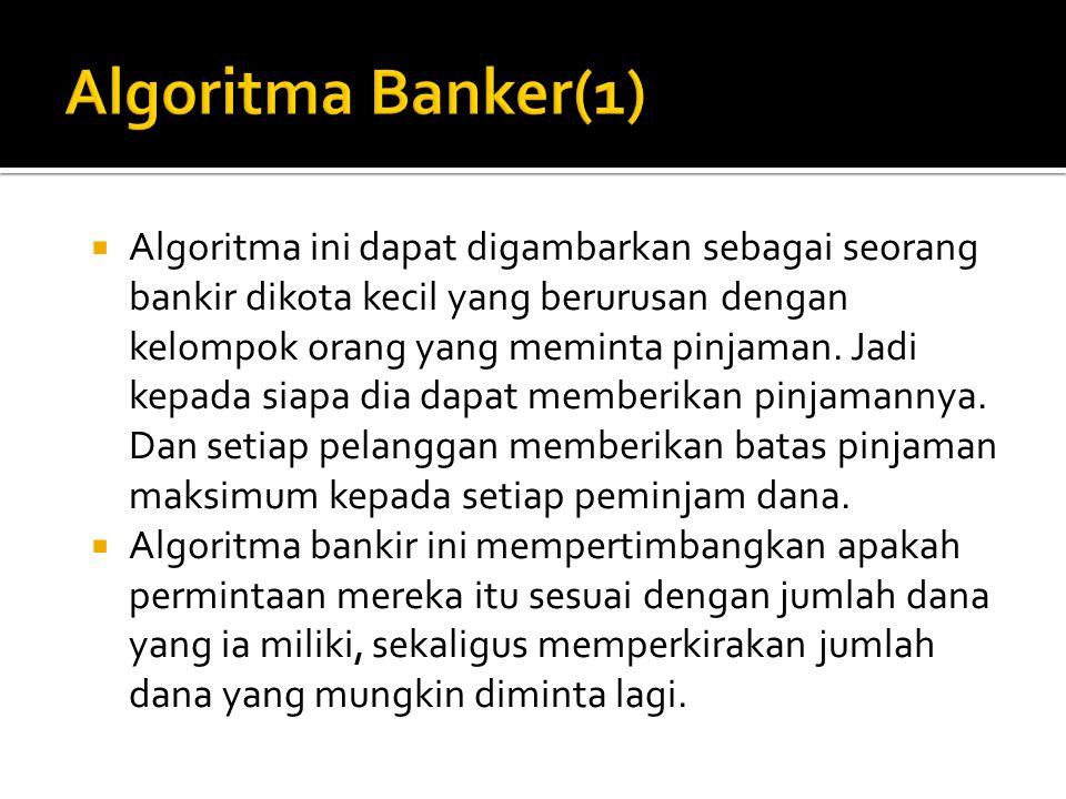Algoritma Banker(1)