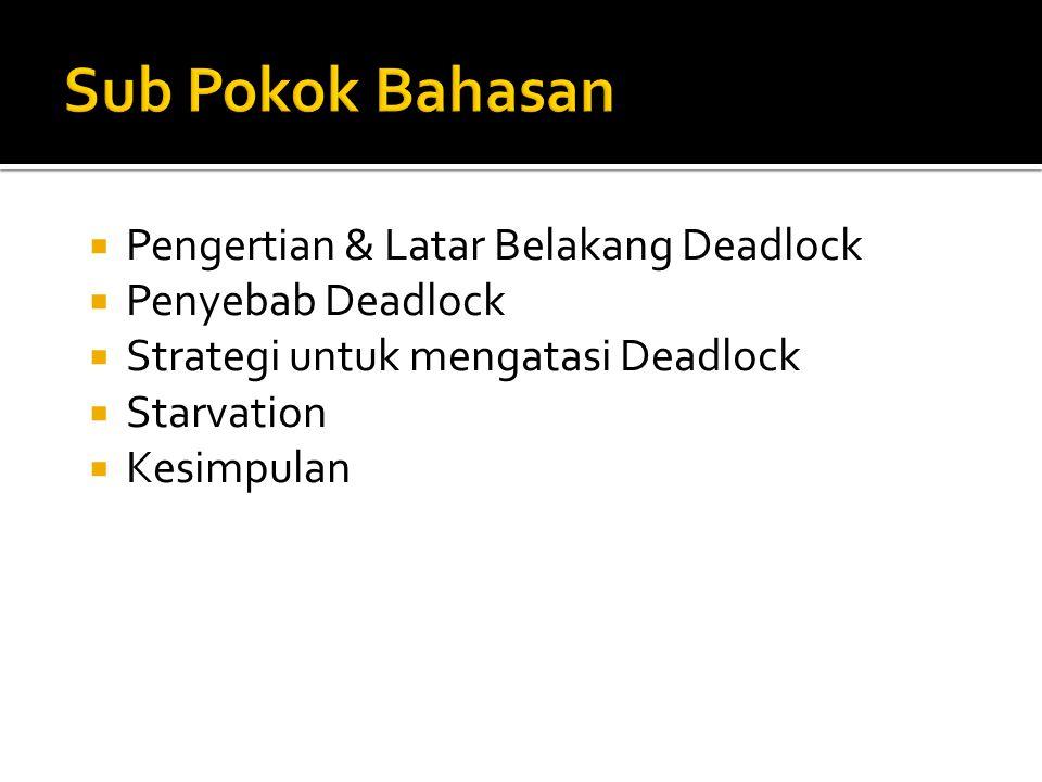 Sub Pokok Bahasan Pengertian & Latar Belakang Deadlock