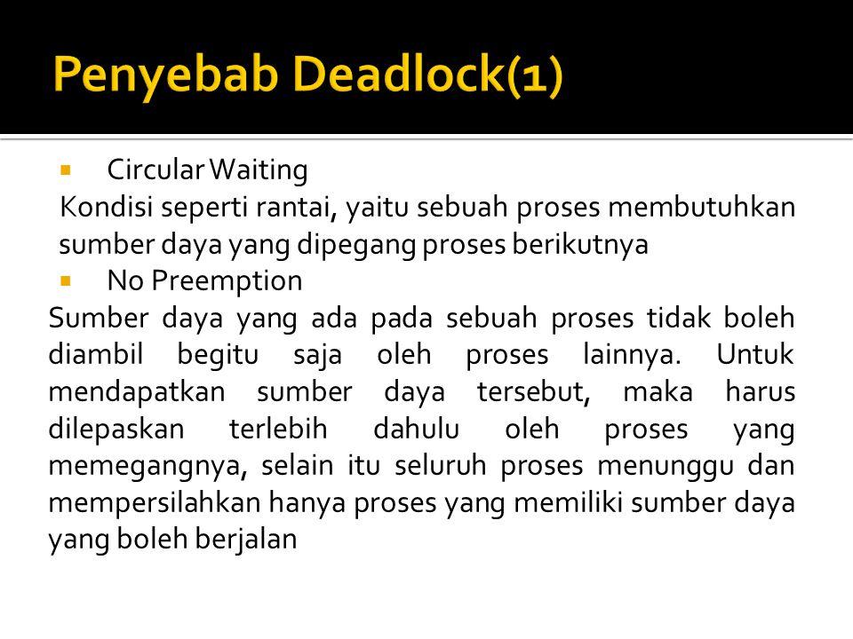 Penyebab Deadlock(1) Circular Waiting