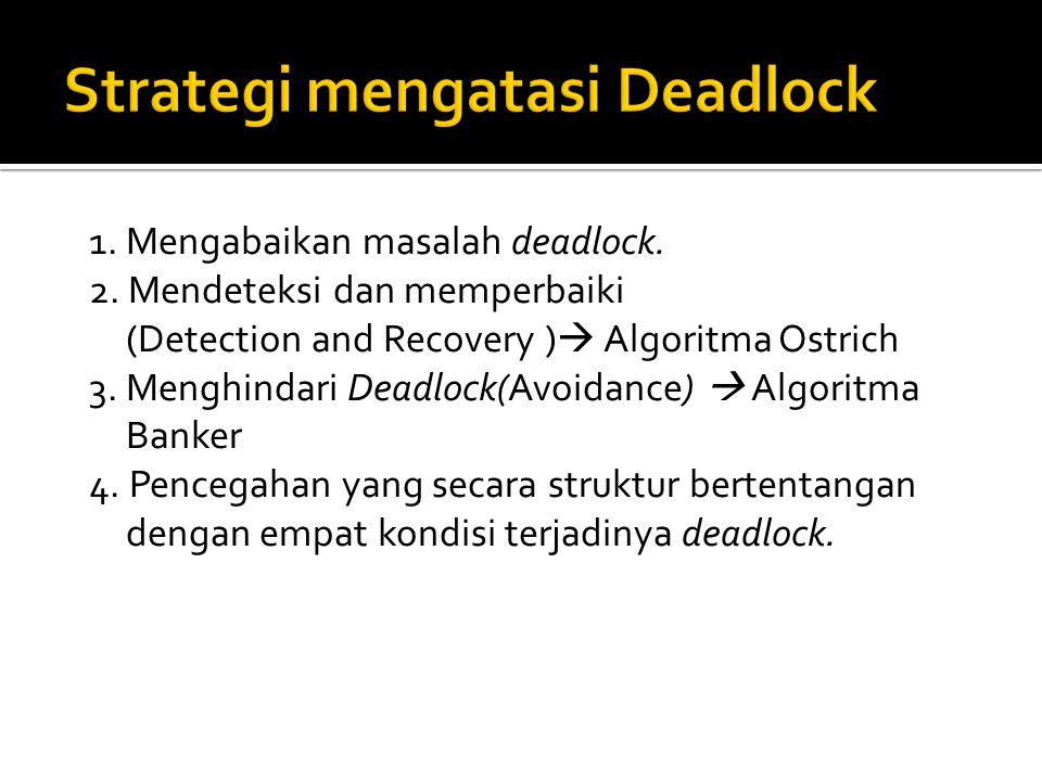 Strategi mengatasi Deadlock