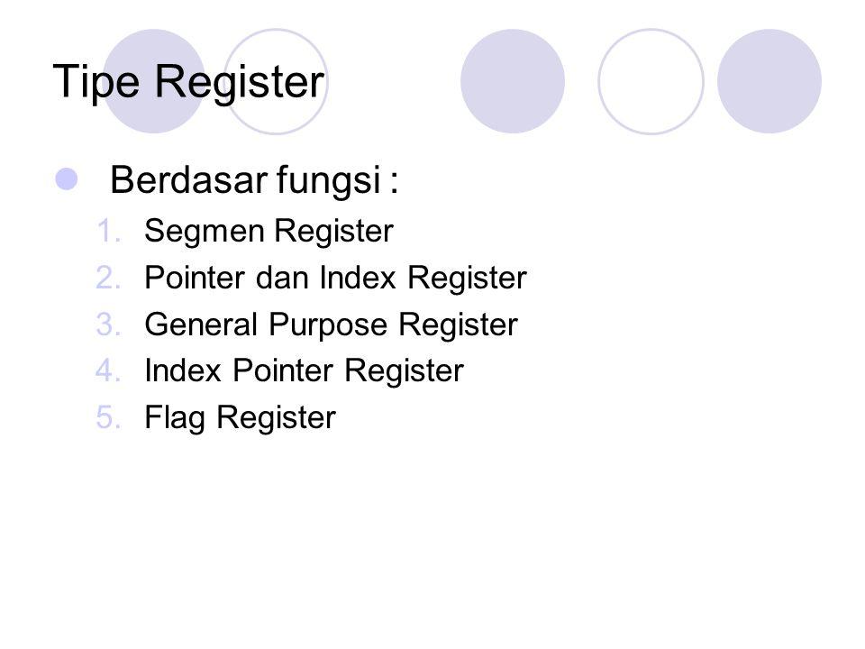 Tipe Register Berdasar fungsi : Segmen Register