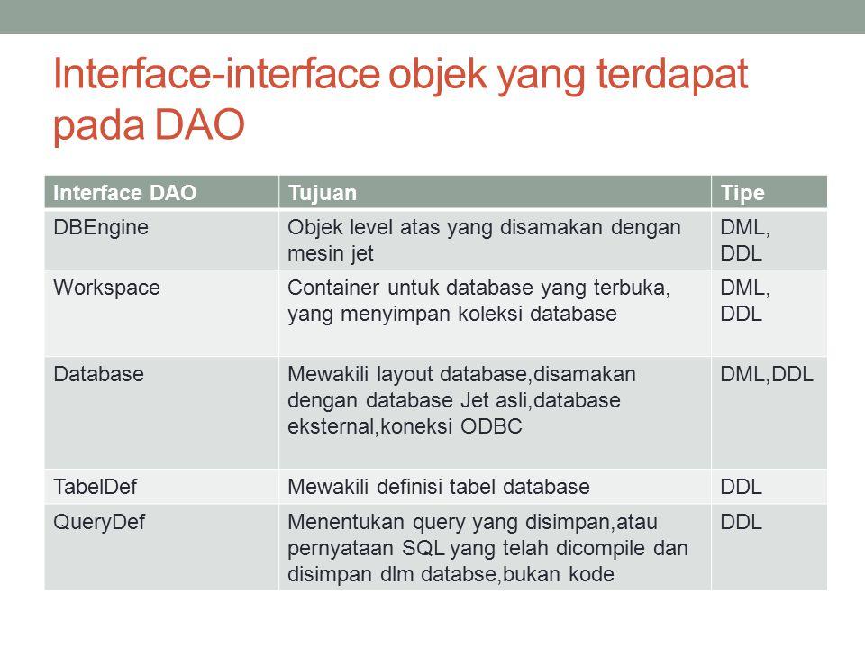 Interface-interface objek yang terdapat pada DAO