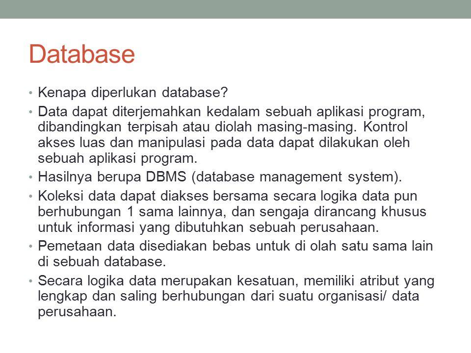 Database Kenapa diperlukan database
