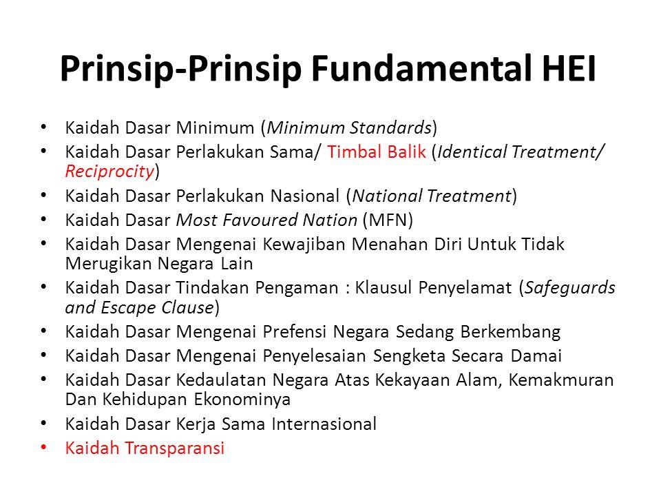 Prinsip-Prinsip Fundamental HEI