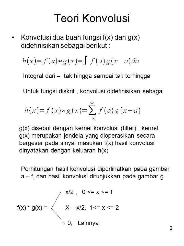 Teori Konvolusi Konvolusi dua buah fungsi f(x) dan g(x) didefinisikan sebagai berikut : Integral dari – tak hingga sampai tak terhingga.