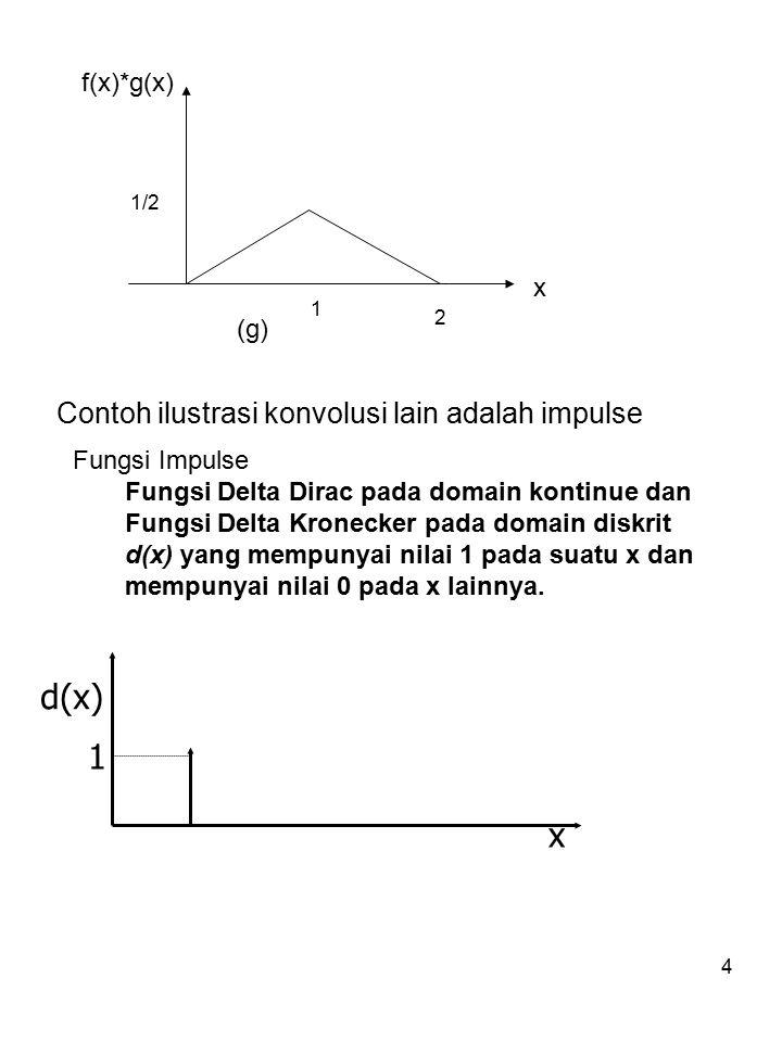 d(x) 1 x Contoh ilustrasi konvolusi lain adalah impulse f(x)*g(x) x